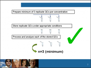 Analysis of clinical samples:  Prepare minimum of 3 replicate QC's per concentration, Store replicate QCs under appropriate conditions, Process and analyze each of the stored QCs