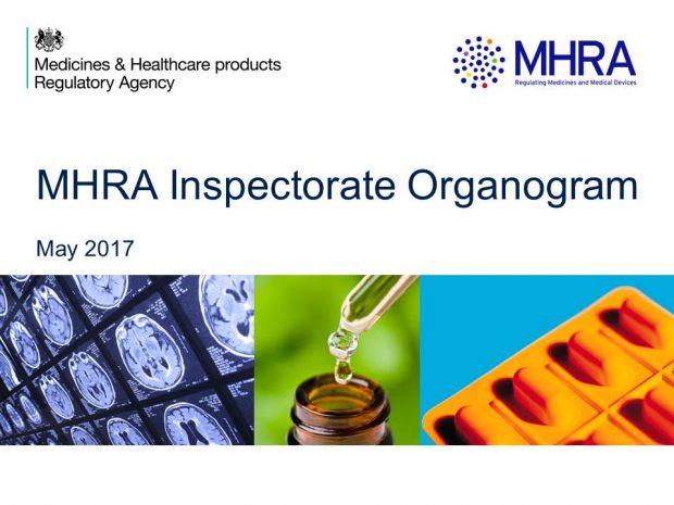 MHRA Inspectorate Organagram