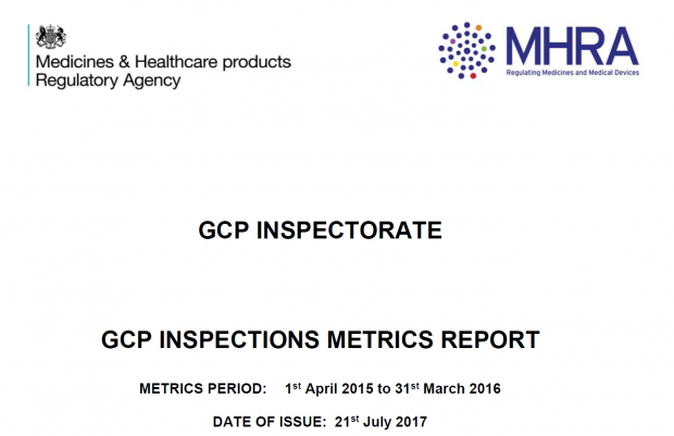 Front page of the GCP Inspections Metric Report