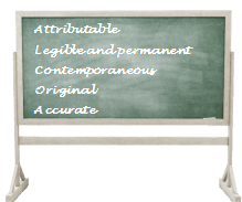 Blackboard displaying the words: Attributable, Legible and permanent, Contemporaneous, Original, Accurate
